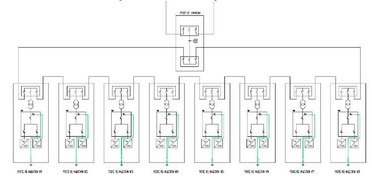 mode de câblage des differents postes de livraison (N+1) avec N=7 au poste de livraison principal