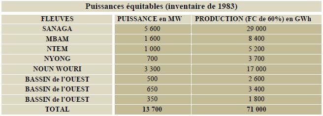 puissances équitables du Cameroun [24]