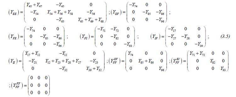 sous matrices