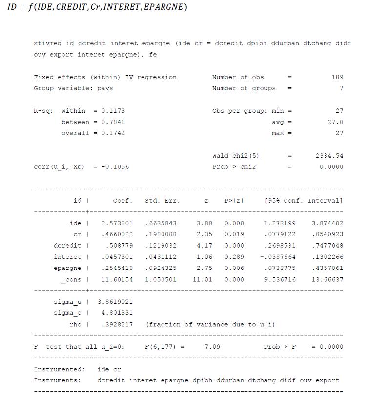 Estimation de l'investissement domestique