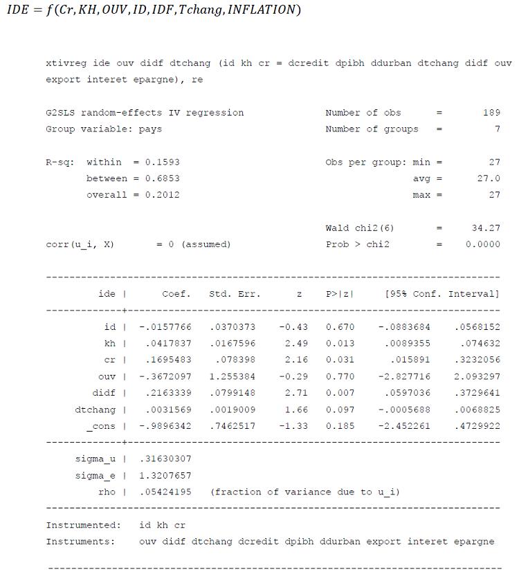 Estimation des déterminants de l'investissement direct étranger