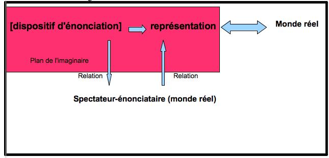 Schéma de la rupture diégétique