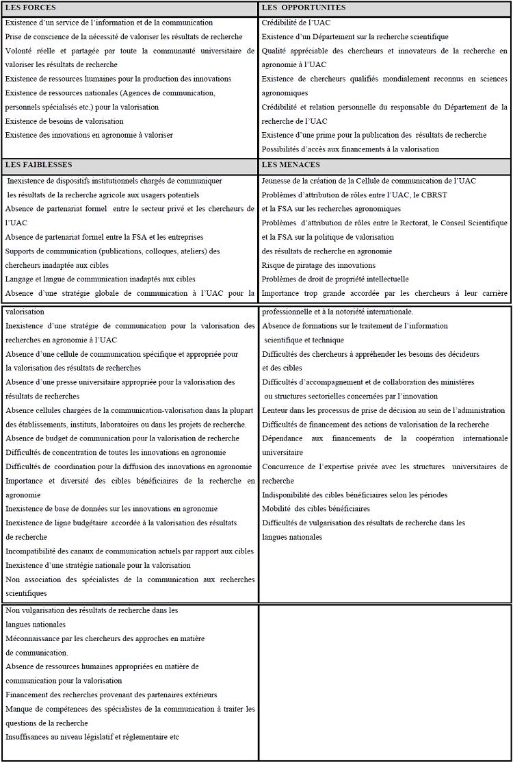 Présentation de l'Analyse SWOT de la fonction communication valorisation à l'UAC