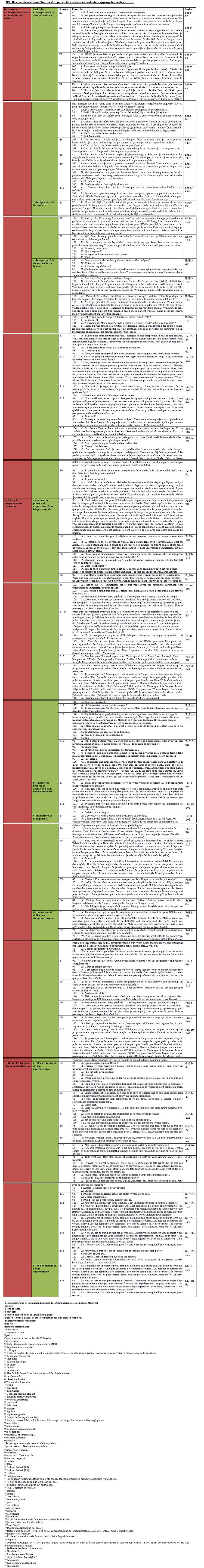 Grille d'analyse du corpus2