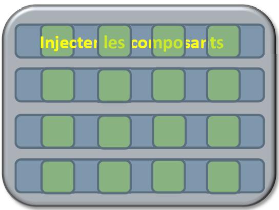 Configuration UAP