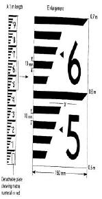 Echelle limnimétrique (Laborde, 2009)