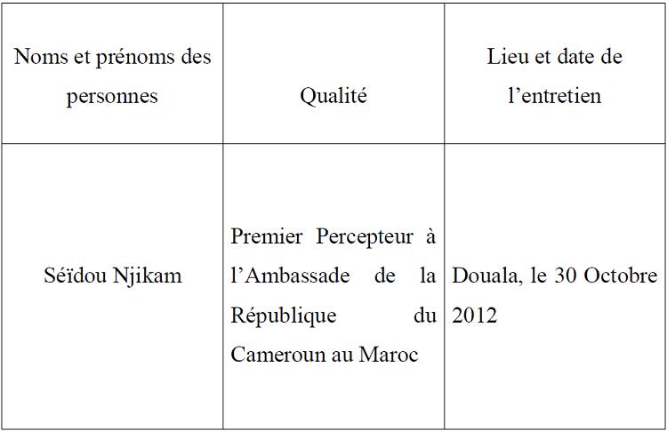 Listes des Entretiens par catégories d'acteurs