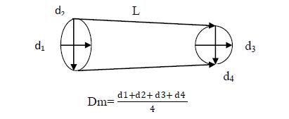 Schéma des prises des diamètres et longueur d'une grume