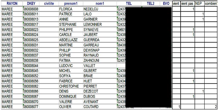 Tableau Excel envoyé par le siège pour l'action de phoning